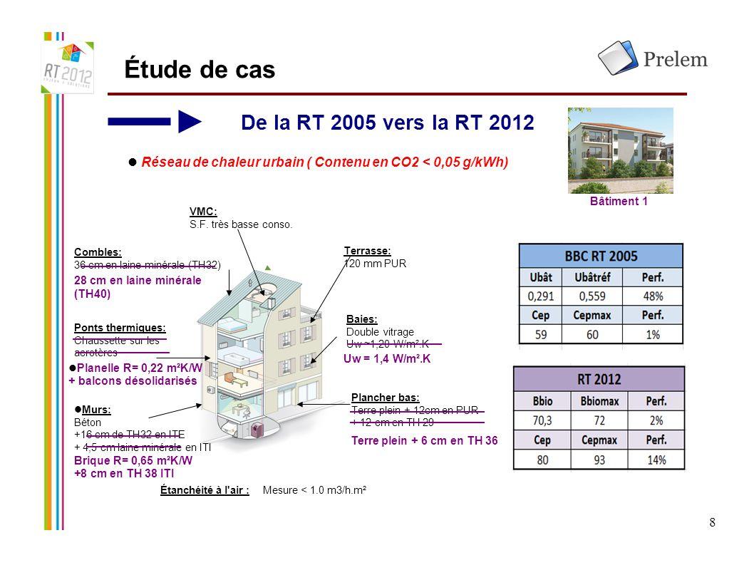 8 Étude de cas De la RT 2005 vers la RT 2012 Combles: 36 cm en laine minérale (TH32) Ponts thermiques: Chaussette sur les acrotères Murs: Béton +16 cm