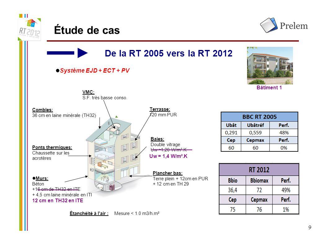 9 Étude de cas De la RT 2005 vers la RT 2012 Combles: 36 cm en laine minérale (TH32) Ponts thermiques: Chaussette sur les acrotères Murs: Béton +16 cm