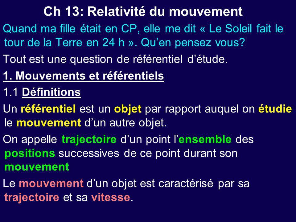 Ch 13: Relativité du mouvement Quand ma fille était en CP, elle me dit « Le Soleil fait le tour de la Terre en 24 h ». Qu'en pensez vous? Tout est une