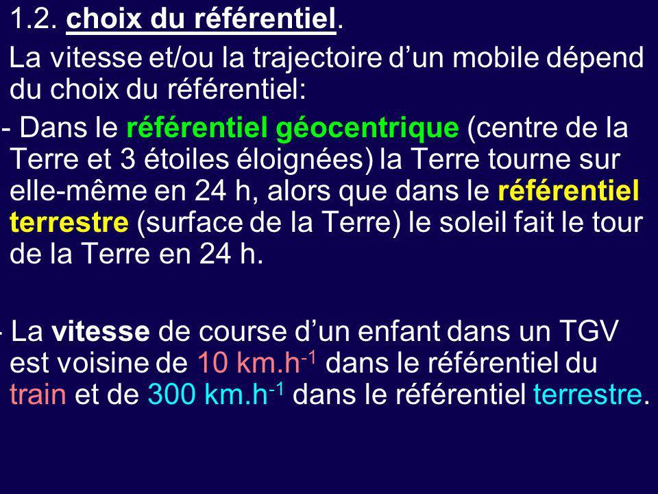 1.2. choix du référentiel. La vitesse et/ou la trajectoire d'un mobile dépend du choix du référentiel: - Dans le référentiel géocentrique (centre de l