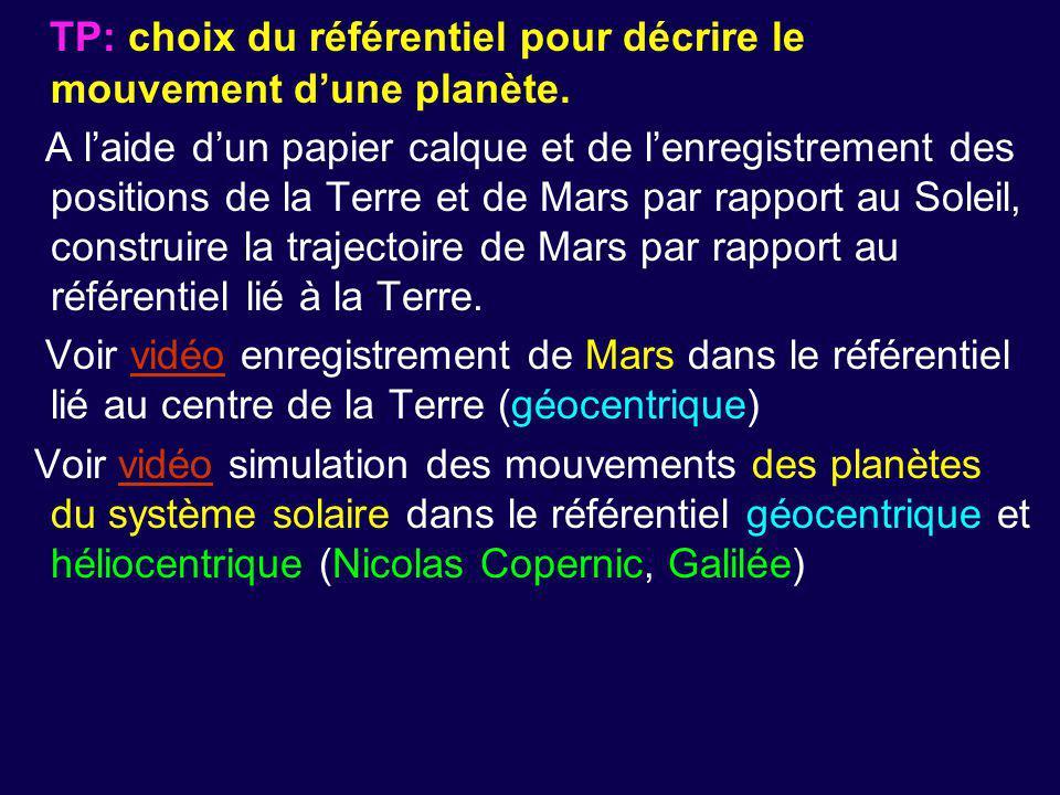 TP: choix du référentiel pour décrire le mouvement d'une planète. A l'aide d'un papier calque et de l'enregistrement des positions de la Terre et de M