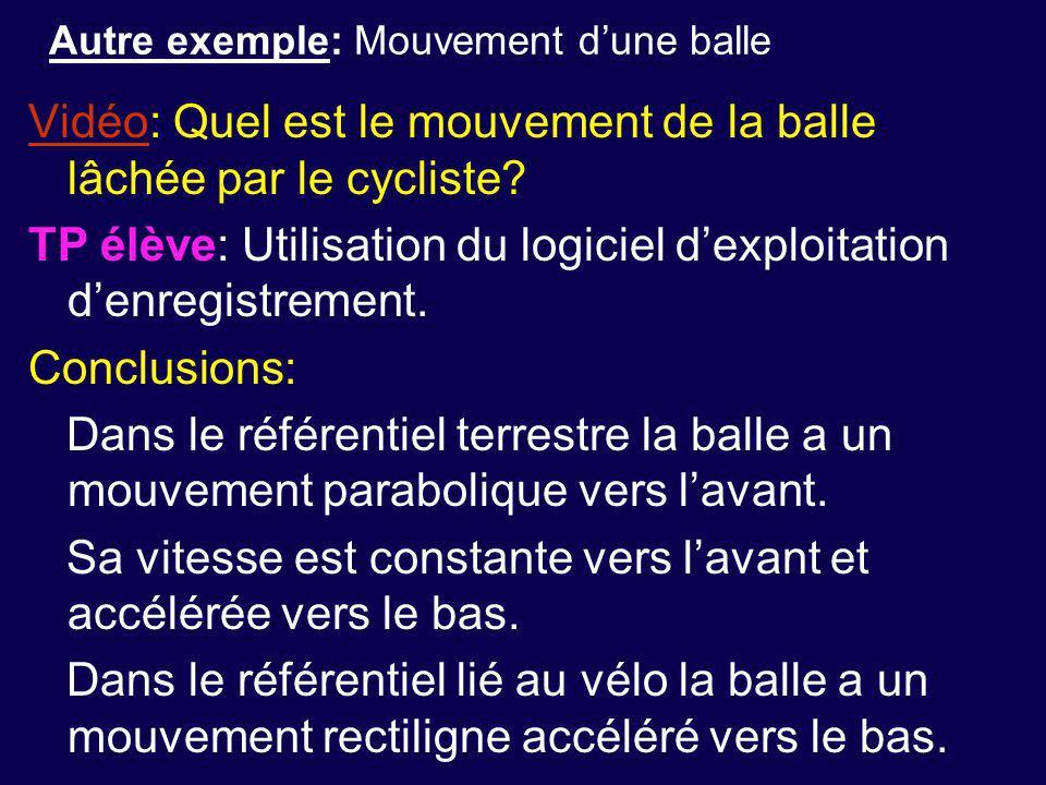 Autre exemple: Mouvement d'une balle VidéoVidéo: Quel est le mouvement de la balle lâchée par le cycliste? TP élève: Utilisation du logiciel d'exploit