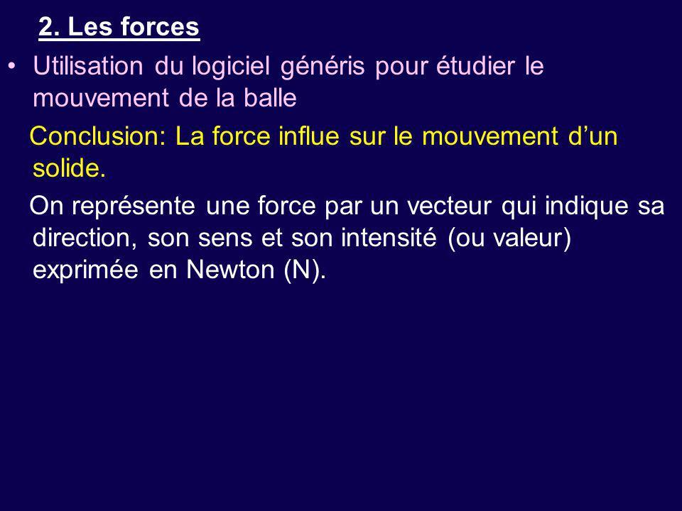 2. Les forces Utilisation du logiciel généris pour étudier le mouvement de la balle Conclusion: La force influe sur le mouvement d'un solide. On repré