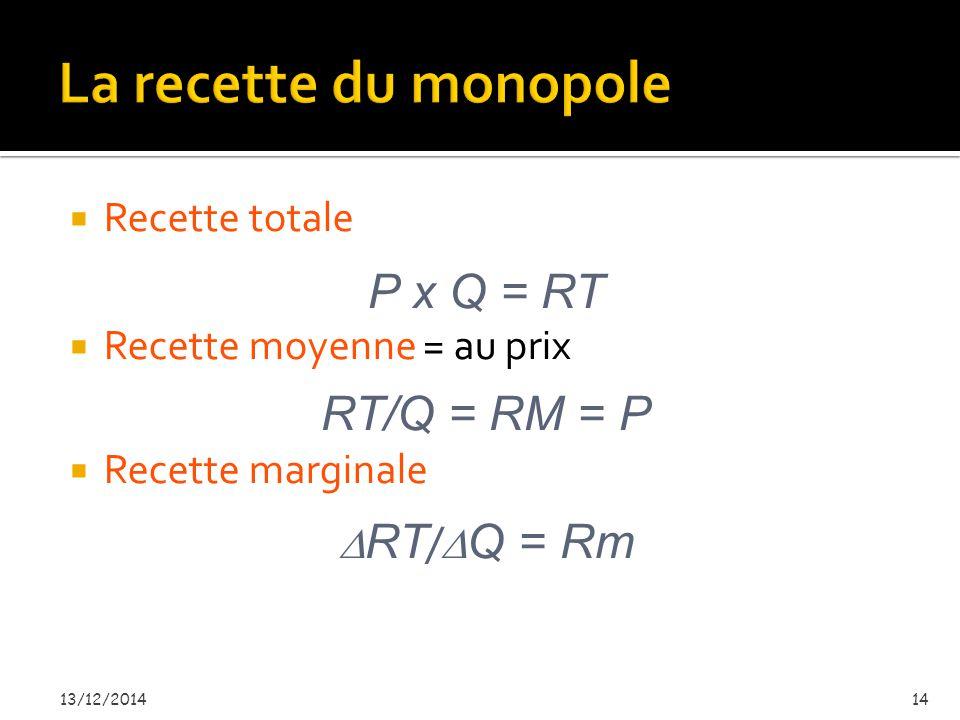  Recette totale P x Q = RT  Recette moyenne = au prix RT/Q = RM = P  Recette marginale  RT /  Q = Rm 13/12/201414