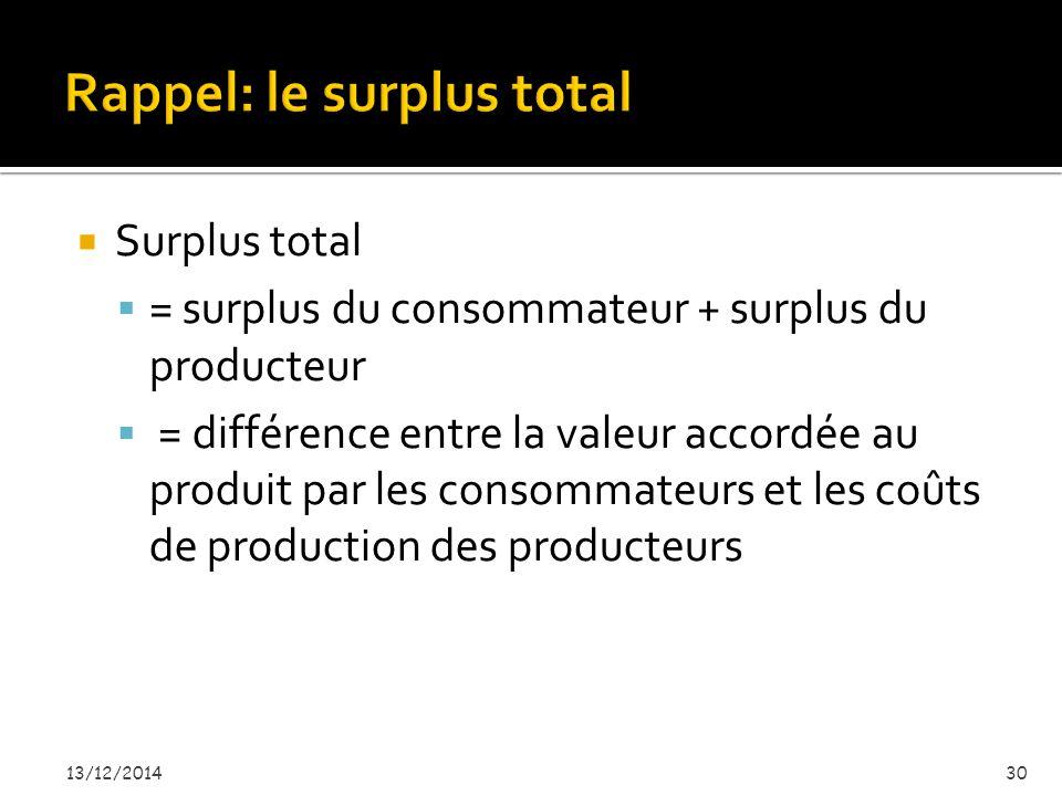  Surplus total  = surplus du consommateur + surplus du producteur  = différence entre la valeur accordée au produit par les consommateurs et les coûts de production des producteurs 13/12/201430