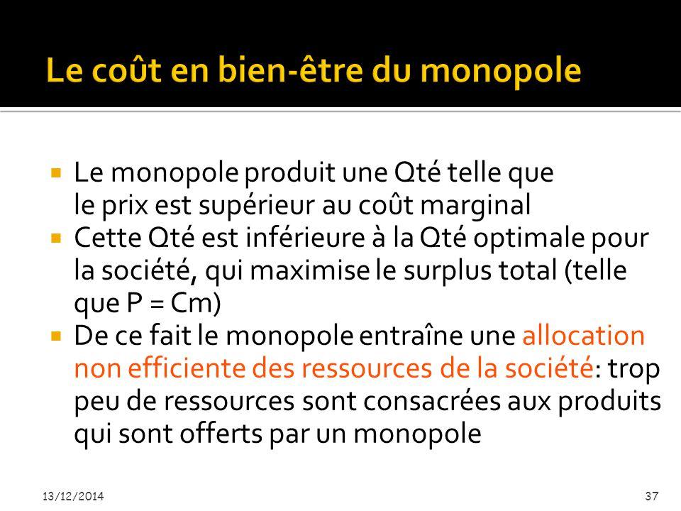  Le monopole produit une Qté telle que le prix est supérieur au coût marginal  Cette Qté est inférieure à la Qté optimale pour la société, qui maximise le surplus total (telle que P = Cm)  De ce fait le monopole entraîne une allocation non efficiente des ressources de la société: trop peu de ressources sont consacrées aux produits qui sont offerts par un monopole 13/12/201437