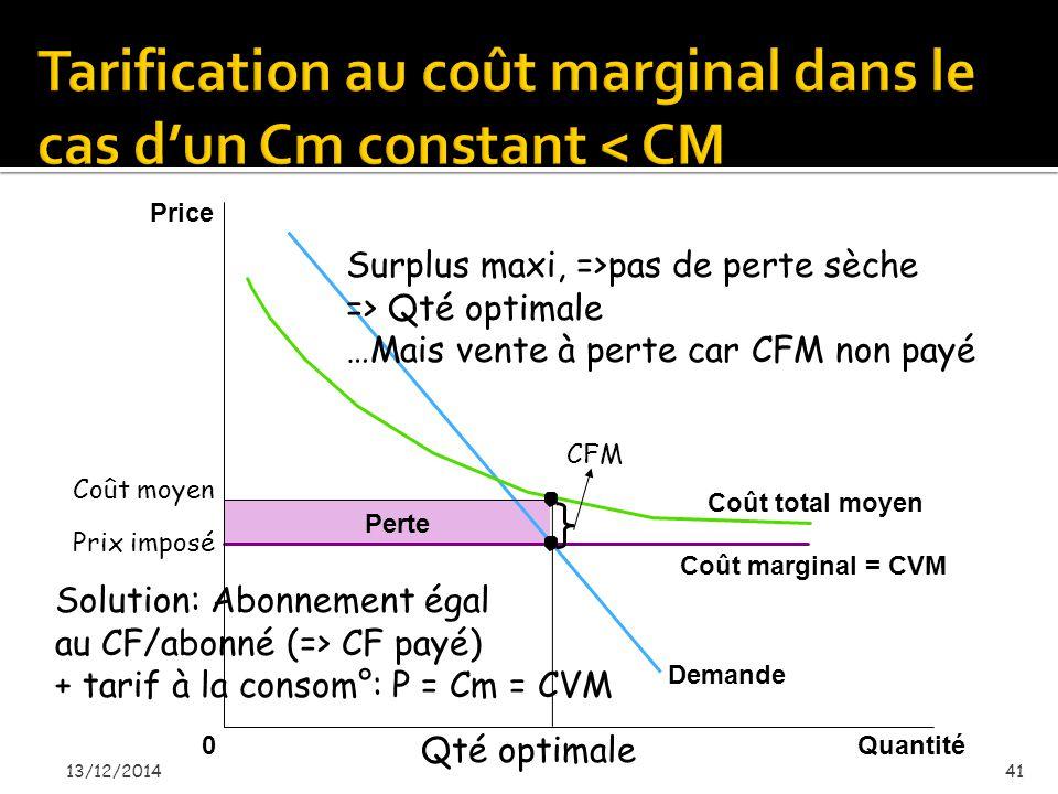  Tarification au coût marginal imposée  obliger le monopole à pratiquer P = Cm pour obtenir la Qté optimale, comme en concurrence parfaite (pas de perte sèche)  Mais parfois le Cm est constant et très inférieur au CM (chemins de fer, transport aérien, maritime, électricité hydraulique) => perte si on l'oblige à vendre à P= Cm (ex: SNCF)  Solution: tarif en 2 parties: abonnement fixe + tarif variant avec la consommation : la partie variable est vendue au coût marginal, la partie fixe sert à amortir les coûts fixes moyens (EDF): =>la Qté optimale est produite car le prix de l'unité marginale vendue = Cm de production de cette unité (Kwh par ex), comme en Conc.