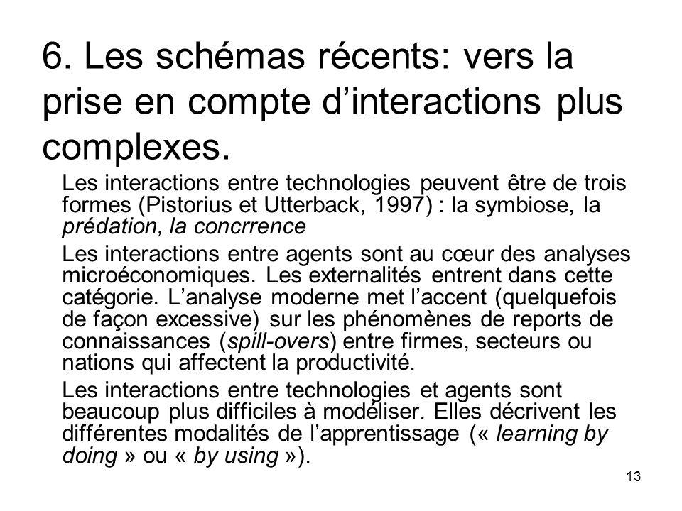 13 6. Les schémas récents: vers la prise en compte d'interactions plus complexes. Les interactions entre technologies peuvent être de trois formes (Pi