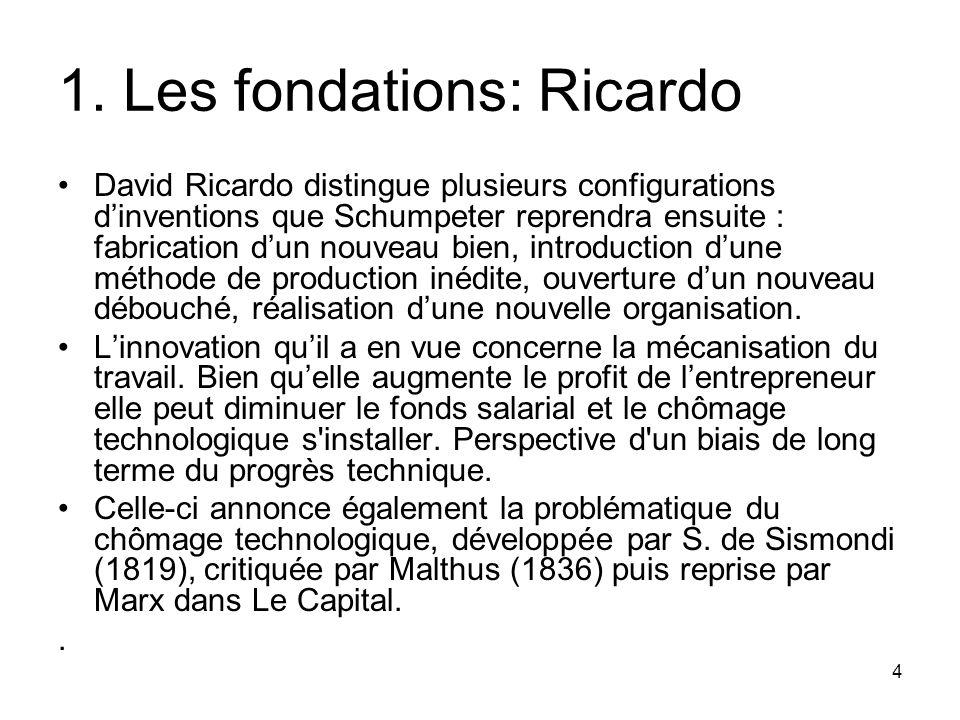 4 1. Les fondations: Ricardo David Ricardo distingue plusieurs configurations d'inventions que Schumpeter reprendra ensuite : fabrication d'un nouveau
