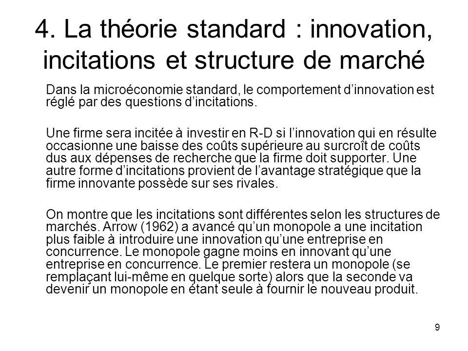 9 4. La théorie standard : innovation, incitations et structure de marché Dans la microéconomie standard, le comportement d'innovation est réglé par d