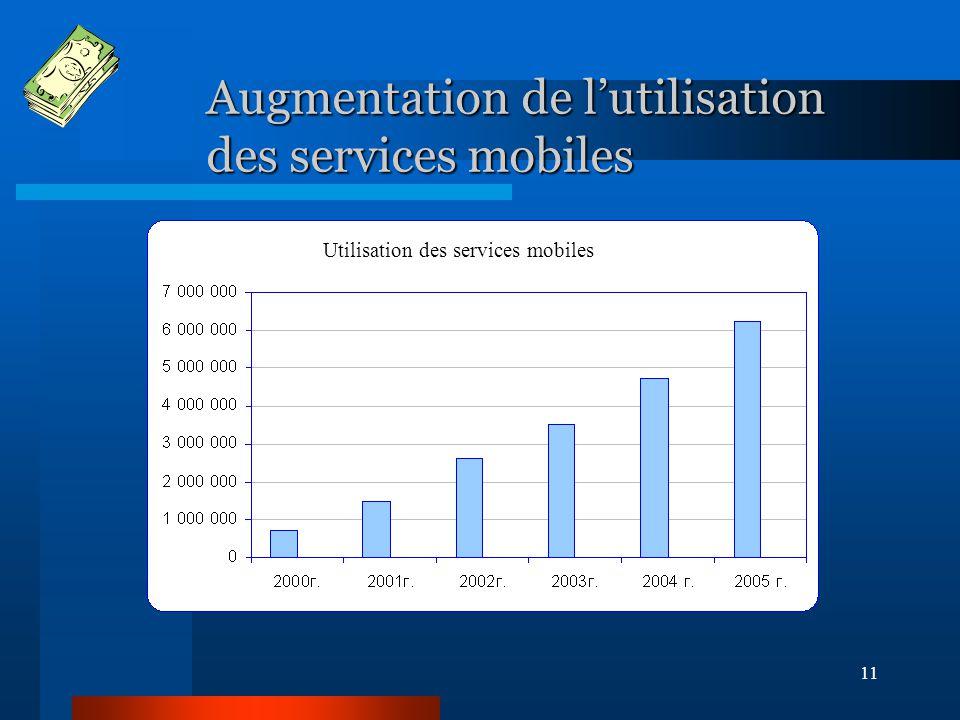 11 Augmentation de l'utilisation des services mobiles Utilisation des services mobiles