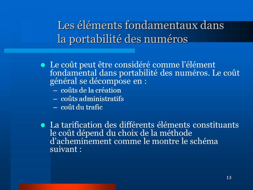 13 Les éléments fondamentaux dans la portabilité des numéros Le coût peut être considéré comme l'élément fondamental dans portabilité des numéros.
