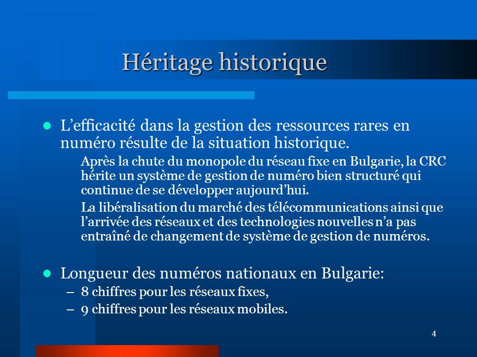 4 Héritage historique L'efficacité dans la gestion des ressources rares en numéro résulte de la situation historique.