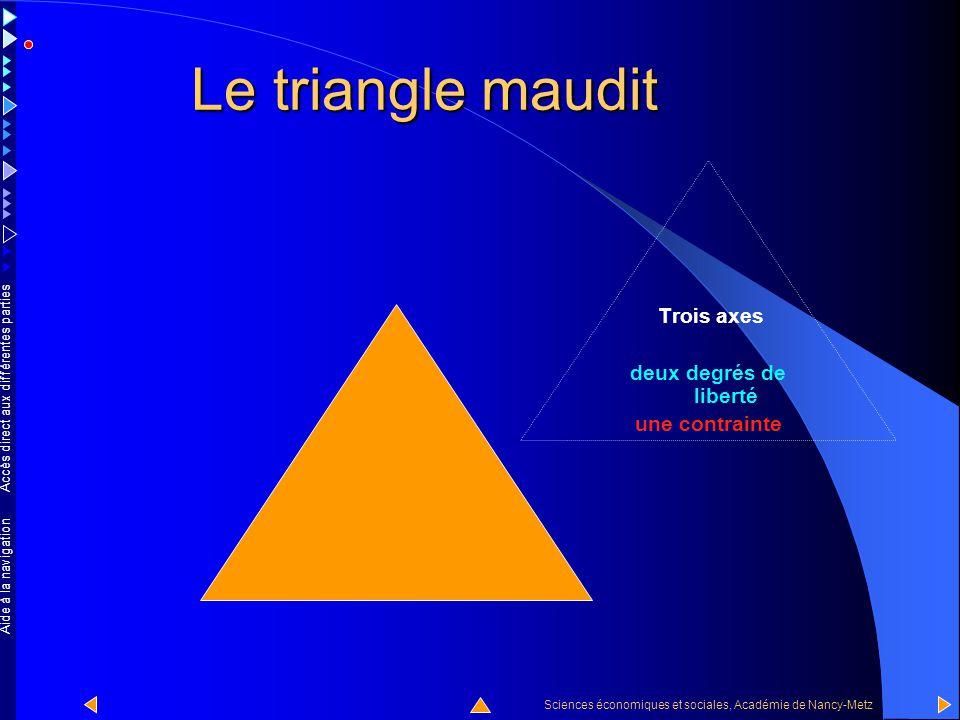 Accès direct aux différentes parties Sciences économiques et sociales, Académie de Nancy-Metz Aide à la navigation triangle des incompatibilités de Mundell l a combinaison de ces trois critères est représentée dans un triangle équilatéral dit