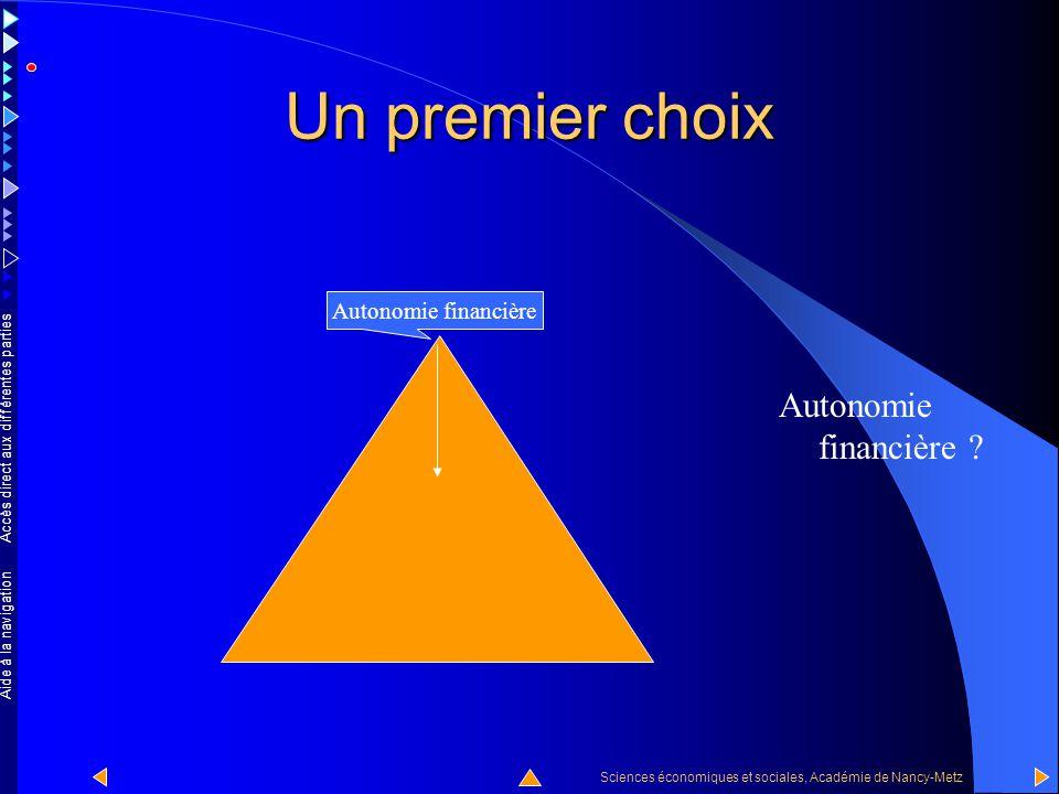 Accès direct aux différentes parties Sciences économiques et sociales, Académie de Nancy-Metz Aide à la navigationLe triangle maudit Trois axes deux degrés de liberté une contrainte