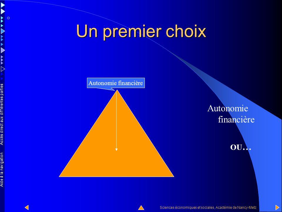 Accès direct aux différentes parties Sciences économiques et sociales, Académie de Nancy-Metz Aide à la navigation Un premier choix Autonomie financière .