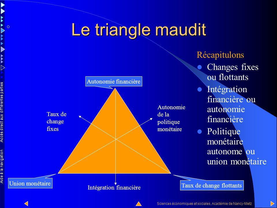 Accès direct aux différentes parties Sciences économiques et sociales, Académie de Nancy-Metz Aide à la navigation Un dernier choix taux de change fixes .