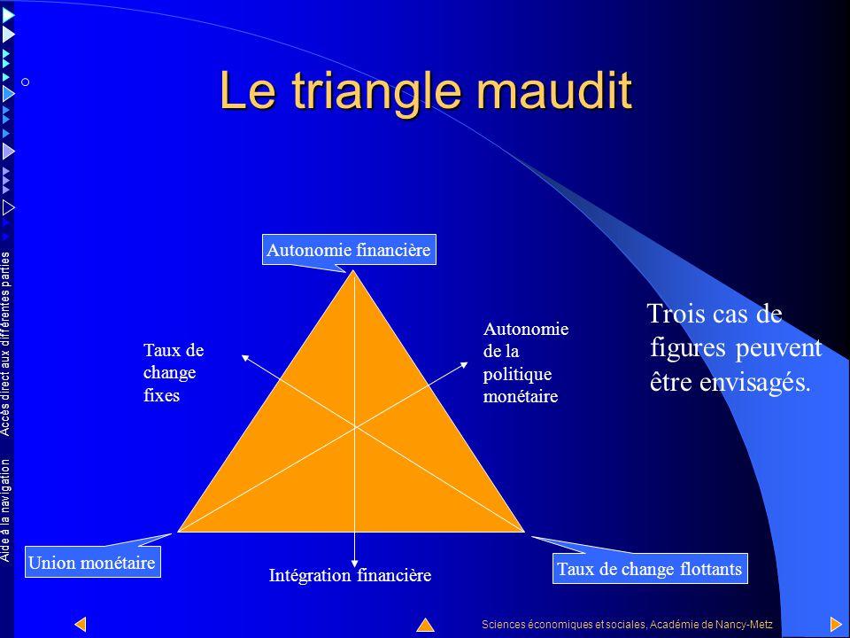 Accès direct aux différentes parties Sciences économiques et sociales, Académie de Nancy-Metz Aide à la navigation Le triangle maudit Récapitulons Cha