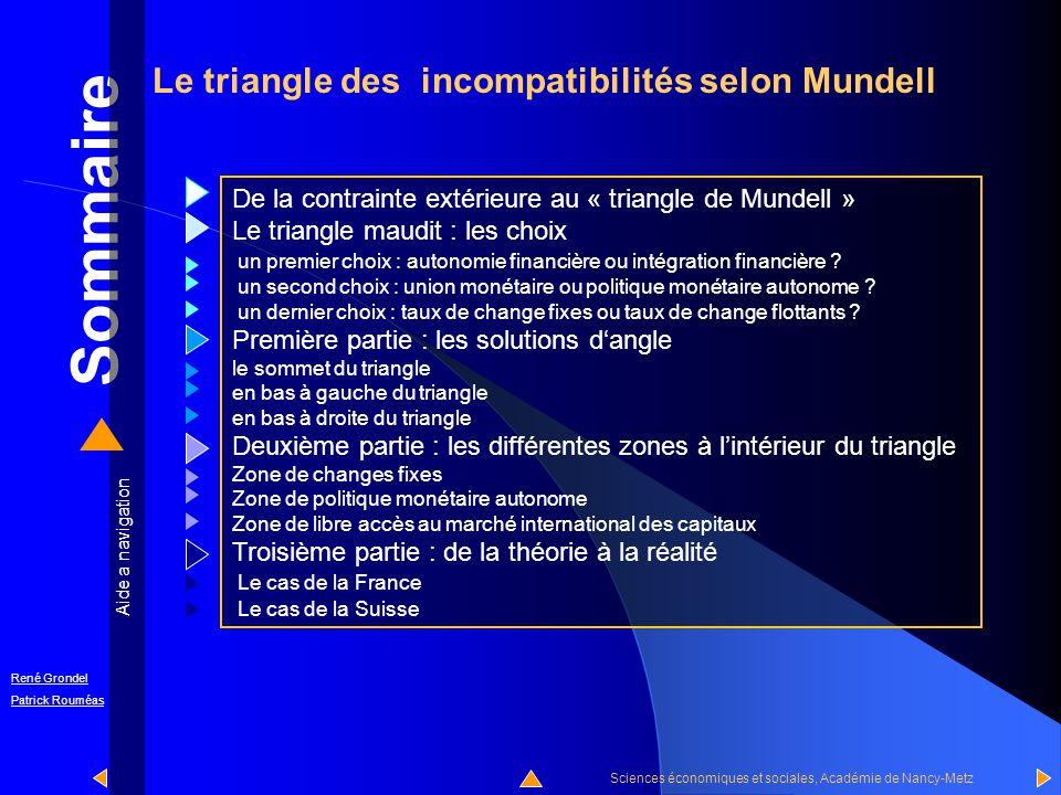 Sciences économiques et sociales, Académie de Nancy-Metz triangle incompatibilités Mundell Le triangle des incompatibilités selon Mundell une présenta