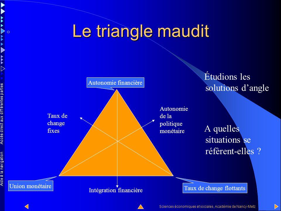 Accès direct aux différentes parties Sciences économiques et sociales, Académie de Nancy-Metz Aide à la navigation Première partie les solutions d'angle Dans la première partie de ce diaporama, nous allons examiner les solutions d´angle en nous situant à chaque pointe du triangle.