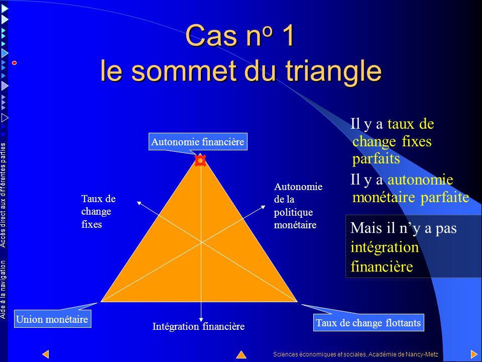 Accès direct aux différentes parties Sciences économiques et sociales, Académie de Nancy-Metz Aide à la navigation Le triangle maudit Étudions les solutions d'angle A quelles situations se réfèrent-elles .