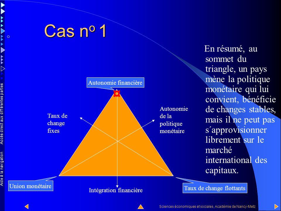 Accès direct aux différentes parties Sciences économiques et sociales, Académie de Nancy-Metz Aide à la navigation Cas n o 1 le sommet du triangle Il