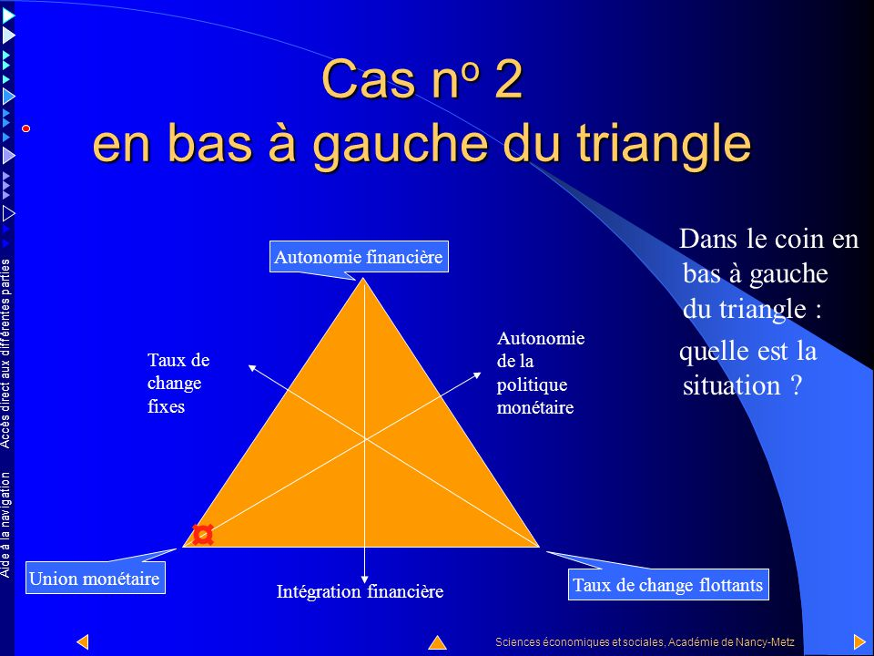 Accès direct aux différentes parties Sciences économiques et sociales, Académie de Nancy-Metz Aide à la navigation Cas n o 1 En résumé, au sommet du t