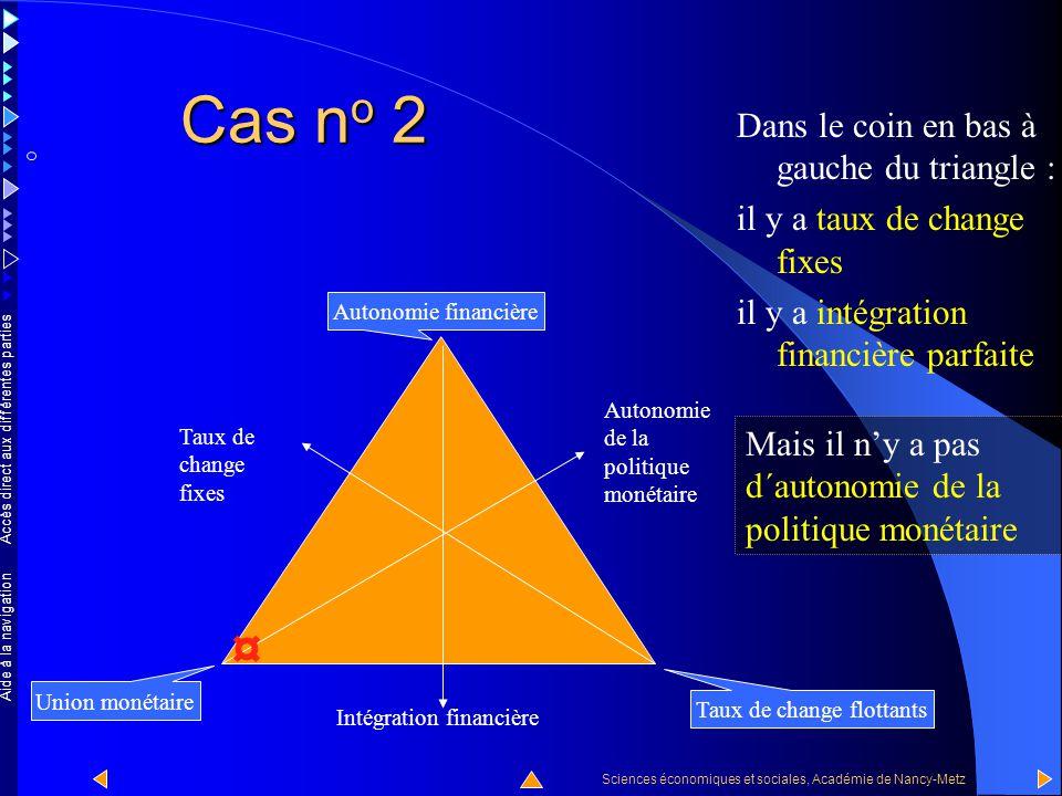 Accès direct aux différentes parties Sciences économiques et sociales, Académie de Nancy-Metz Aide à la navigation Cas n o 2 en bas à gauche du triangle Dans le coin en bas à gauche du triangle : quelle est la situation .