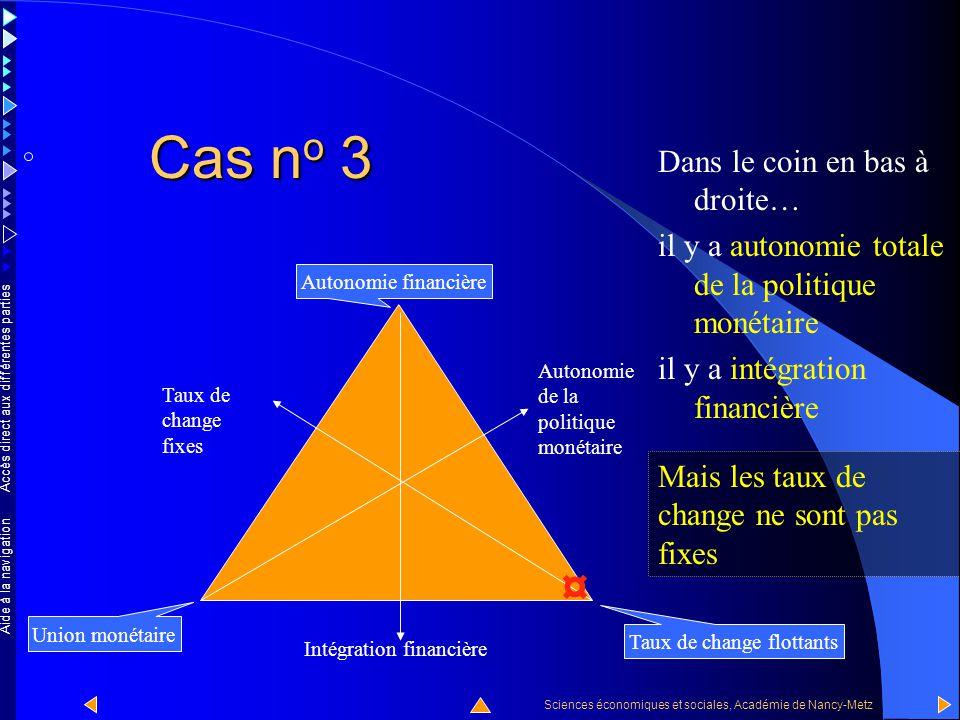 Accès direct aux différentes parties Sciences économiques et sociales, Académie de Nancy-Metz Aide à la navigation Cas n o 3 en bas à droite du triangle Et dans le dernier coin en bas à droite : quelle est la situation .