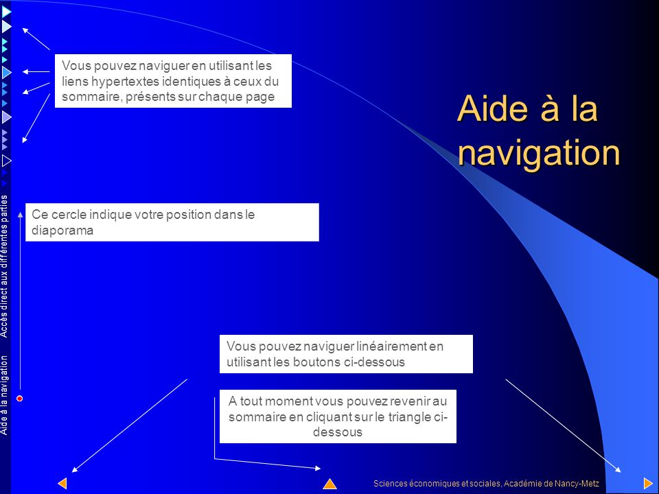 Sciences économiques et sociales, Académie de Nancy-Metz Le triangle des incompatibilités selon Mundell Sommaire De la contrainte extérieure au « tria