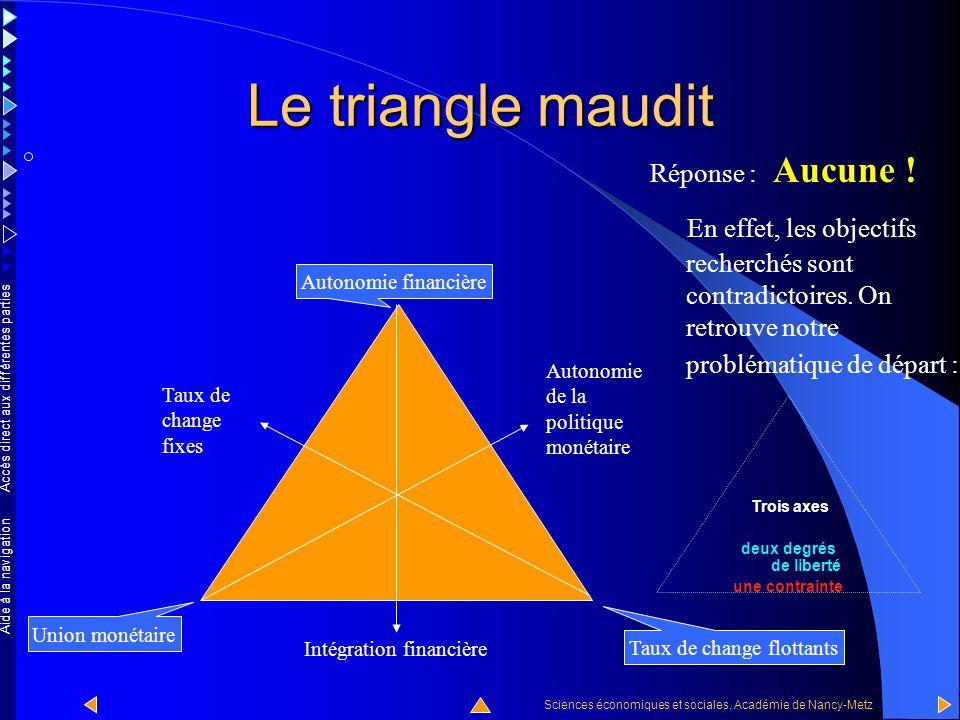 Accès direct aux différentes parties Sciences économiques et sociales, Académie de Nancy-Metz Aide à la navigation Le triangle maudit  Maintenant réfléchissez à cette question : quelle est la solution optimale pour Mundell, autrement dit quel est le meilleur coin du triangle .