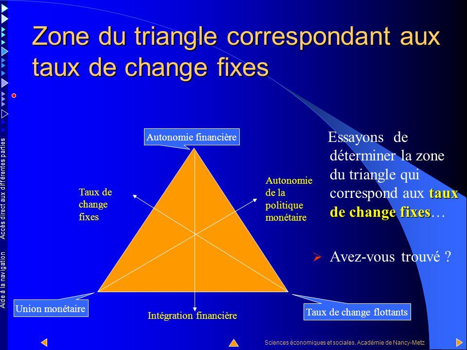 Accès direct aux différentes parties Sciences économiques et sociales, Académie de Nancy-Metz Aide à la navigation Deuxième partie Les différentes zones à l'intérieur du triangle Dans la première partie de ce diaporama, nous avons examiné les solutions d´angle qui sont des cas d´école.