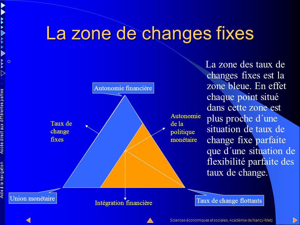 Accès direct aux différentes parties Sciences économiques et sociales, Académie de Nancy-Metz Aide à la navigation Zone du triangle correspondant aux taux de change fixes taux de change fixes Essayons de déterminer la zone du triangle qui correspond aux taux de change fixes…  Avez-vous trouvé .