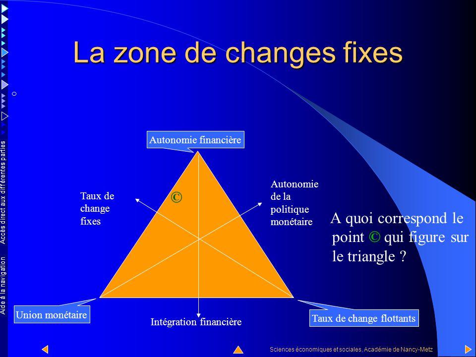 Accès direct aux différentes parties Sciences économiques et sociales, Académie de Nancy-Metz Aide à la navigation La zone de changes fixes Prenons un