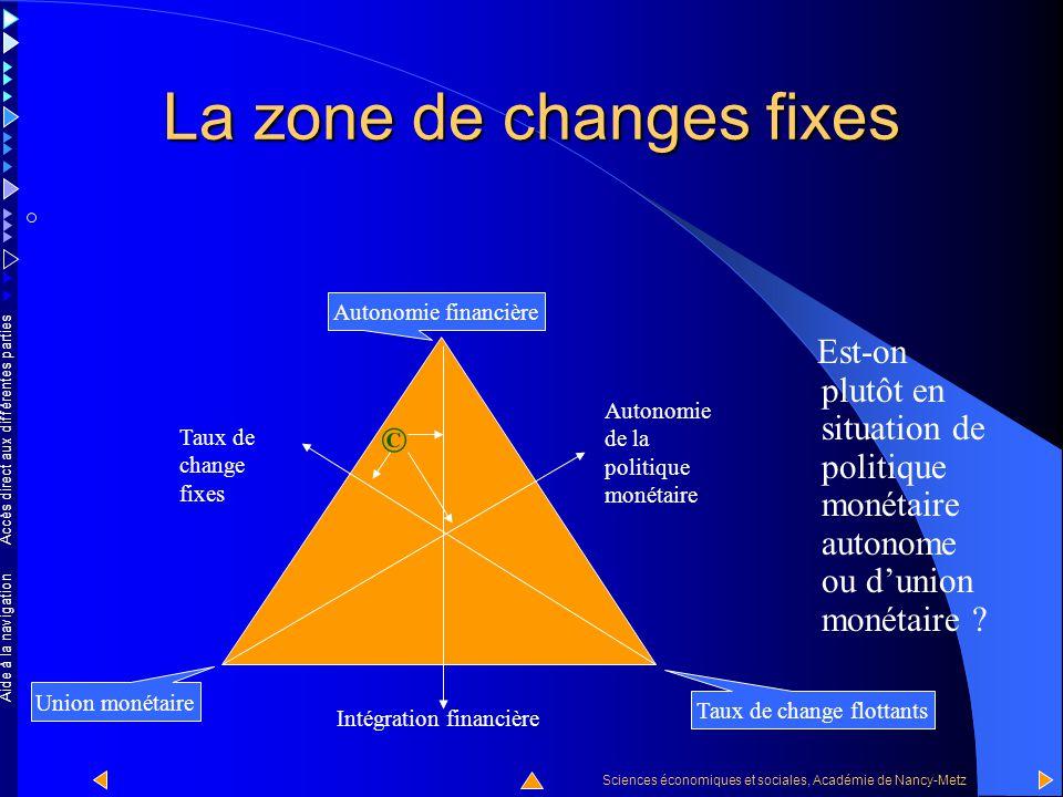 Accès direct aux différentes parties Sciences économiques et sociales, Académie de Nancy-Metz Aide à la navigation La zone de changes fixes Nous pouvo