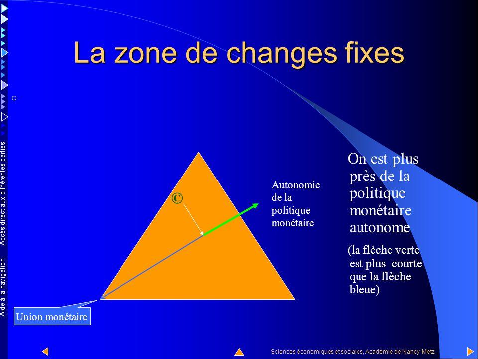 Accès direct aux différentes parties Sciences économiques et sociales, Académie de Nancy-Metz Aide à la navigation La zone de changes fixes  Qu'en pe