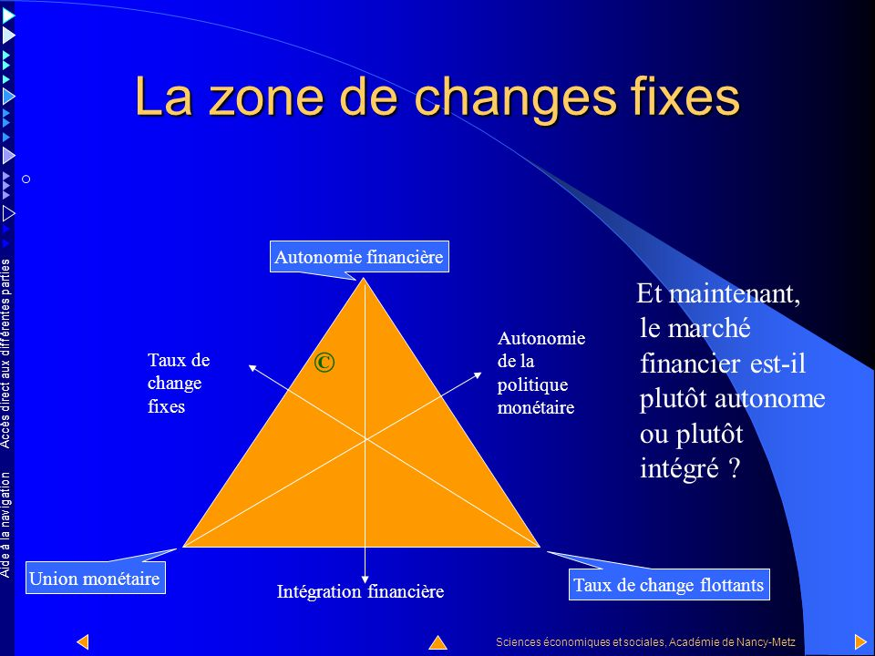 Accès direct aux différentes parties Sciences économiques et sociales, Académie de Nancy-Metz Aide à la navigation La zone de changes fixes On est plu