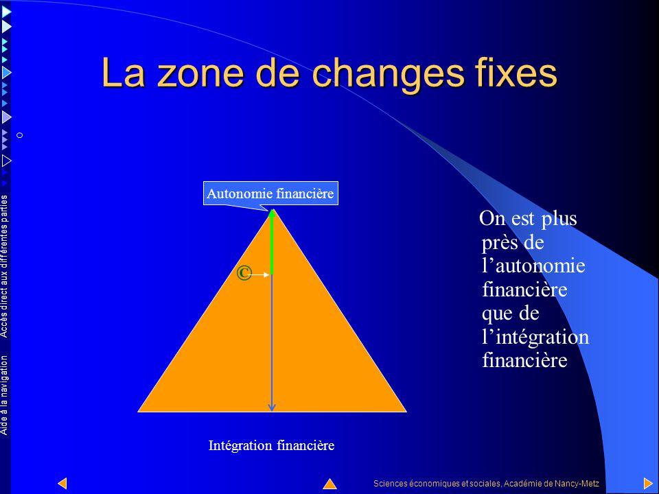 Accès direct aux différentes parties Sciences économiques et sociales, Académie de Nancy-Metz Aide à la navigation La zone de changes fixes  Tracez m