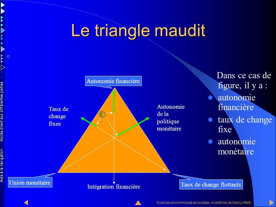 Accès direct aux différentes parties Sciences économiques et sociales, Académie de Nancy-Metz Aide à la navigation Le triangle maudit Les trois portio