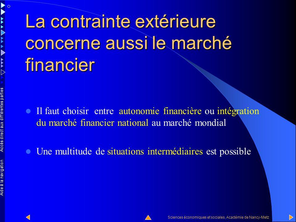 Accès direct aux différentes parties Sciences économiques et sociales, Académie de Nancy-Metz Aide à la navigation La contrainte extérieure ne concerne pas seulement le solde commercial c'est-à-dire l'élasticité des importations par rapport à la demande intérieure