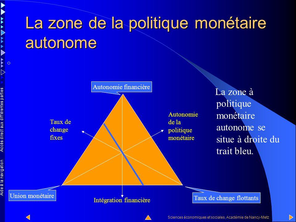 Accès direct aux différentes parties Sciences économiques et sociales, Académie de Nancy-Metz Aide à la navigation La zone de la politique monétaire autonome politique monétaire autonome Essayons de déterminer la zone du triangle qui correspond à une politique monétaire autonome.