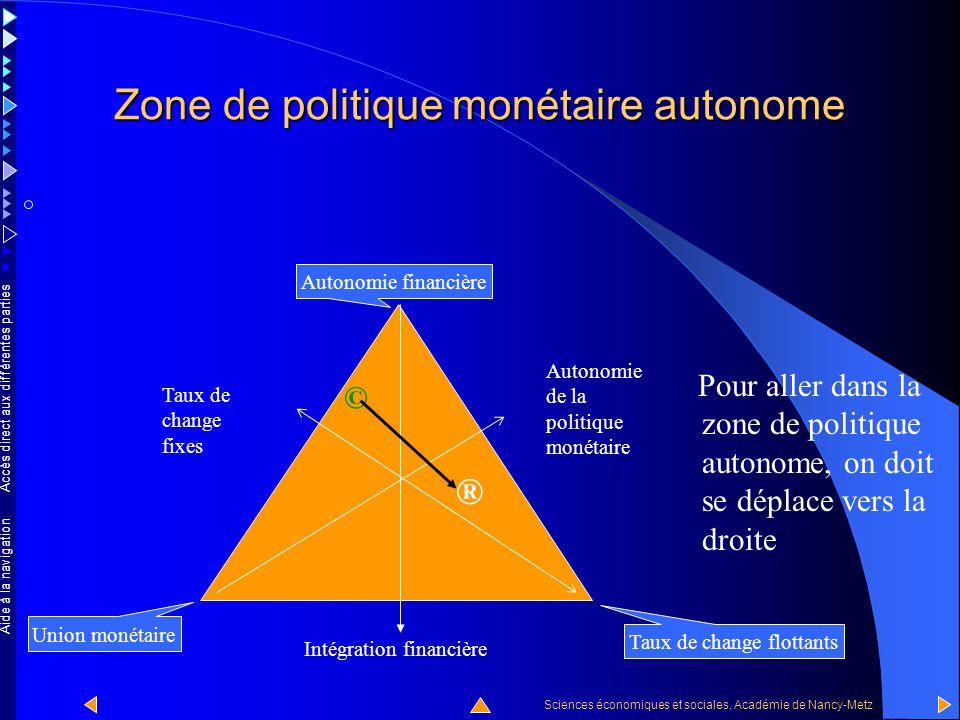 Accès direct aux différentes parties Sciences économiques et sociales, Académie de Nancy-Metz Aide à la navigation Zone de politique monétaire autonome Prenons un point au hasard ® dans la zone où la politique monétaire est autonome.