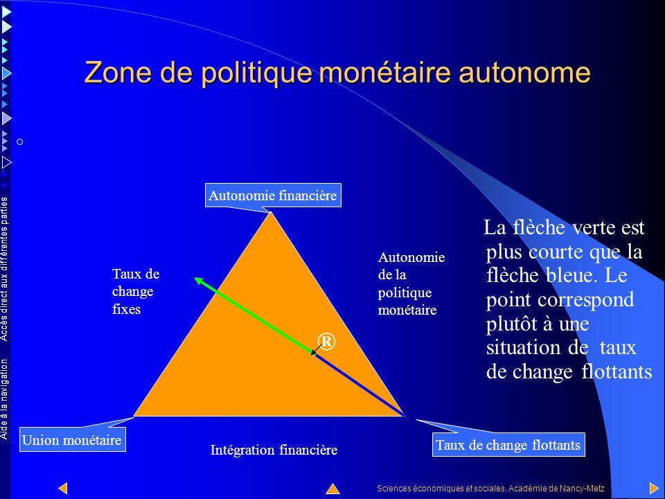 Accès direct aux différentes parties Sciences économiques et sociales, Académie de Nancy-Metz Aide à la navigation Zone de politique monétaire autonom