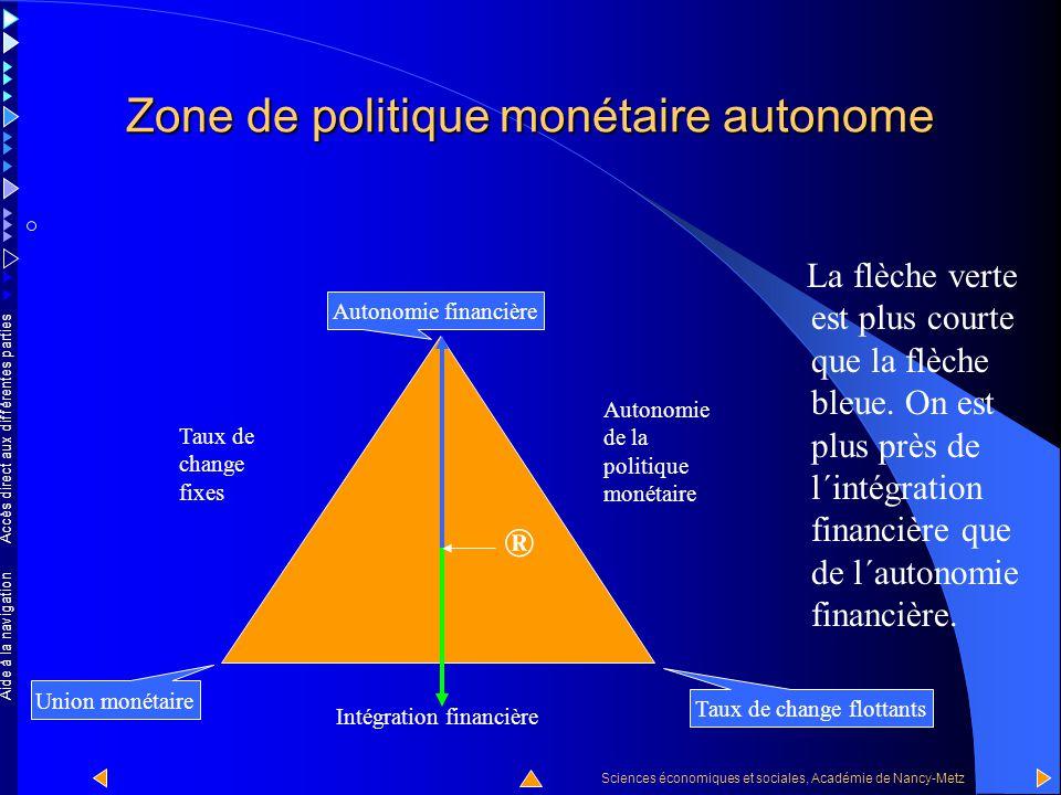 Accès direct aux différentes parties Sciences économiques et sociales, Académie de Nancy-Metz Aide à la navigation Zone de politique monétaire autonome Et enfin, le marché financier est-il plutôt autonome ou plutôt intégré .