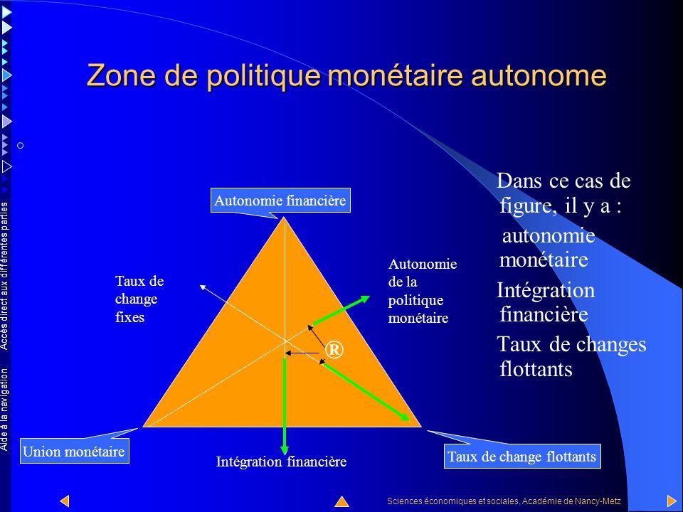 Accès direct aux différentes parties Sciences économiques et sociales, Académie de Nancy-Metz Aide à la navigation Zone de politique monétaire autonome La flèche verte est plus courte que la flèche bleue.
