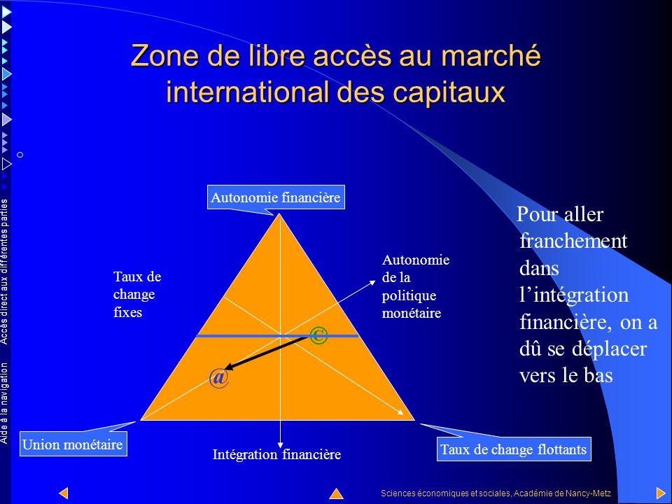 Accès direct aux différentes parties Sciences économiques et sociales, Académie de Nancy-Metz Aide à la navigation Zone de libre accès au marché inter