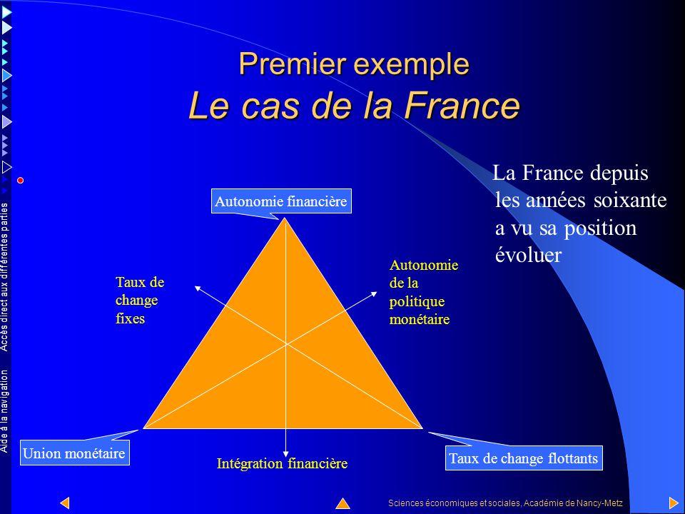 Accès direct aux différentes parties Sciences économiques et sociales, Académie de Nancy-Metz Aide à la navigation Troisième partie de la théorie à la réalité Dans cette troisième partie nous allons voir des situations concrètes et vous allez essayer d'appliquer la méthode du triangle de Mundell en déterminant leur position géométrique à l'intérieur de celui-ci.