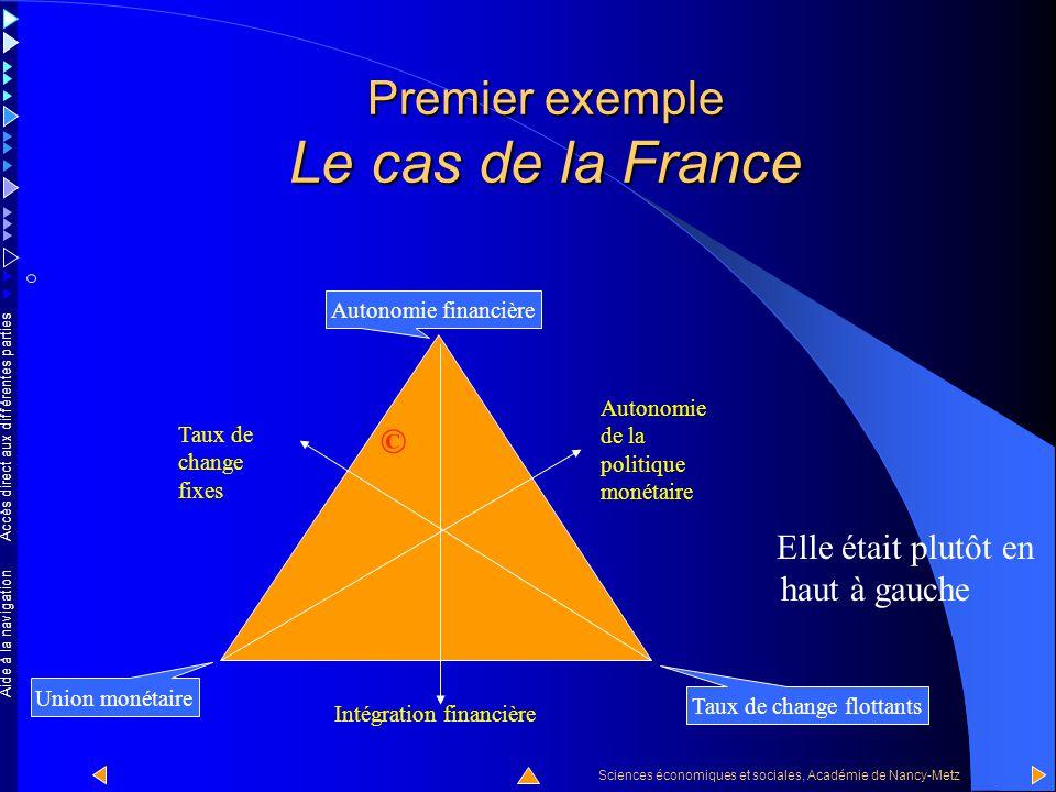 Accès direct aux différentes parties Sciences économiques et sociales, Académie de Nancy-Metz Aide à la navigation Dans quelle zone du triangle était-
