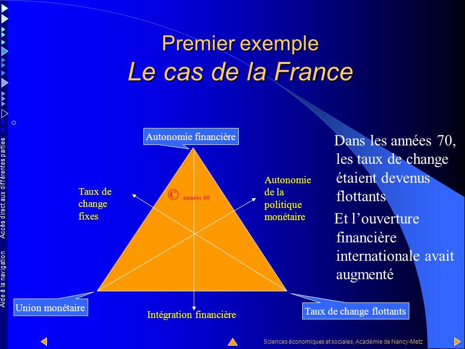 Accès direct aux différentes parties Sciences économiques et sociales, Académie de Nancy-Metz Aide à la navigation Elle était plutôt en haut à gauche