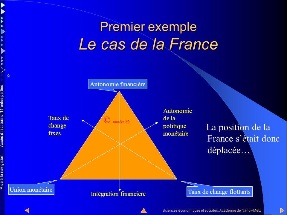 Accès direct aux différentes parties Sciences économiques et sociales, Académie de Nancy-Metz Aide à la navigation Dans les années 70, les taux de cha